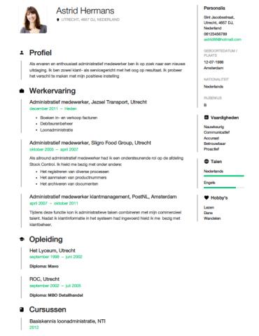 profiel cv schrijven Profiel Cv Schrijven | hetmakershuis